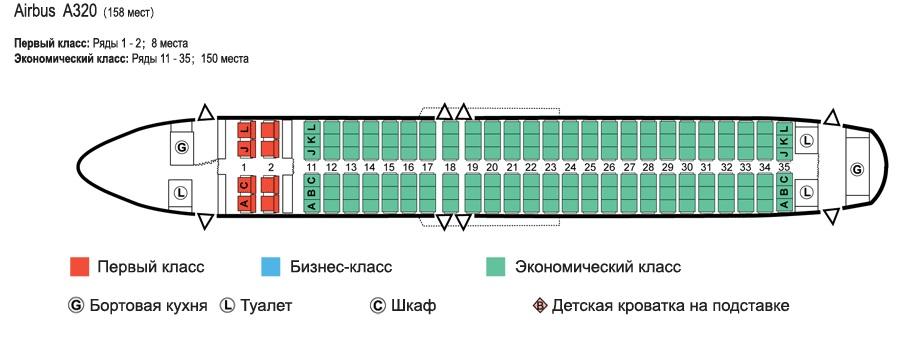 а-320 самолет схема лучшие места аэрофлот полиса