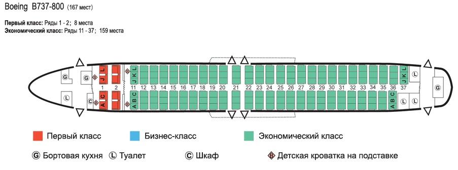 Аэропорт - Расположение мест в
