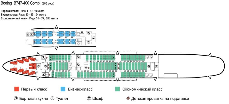 Схема посадки в боинг 747-400