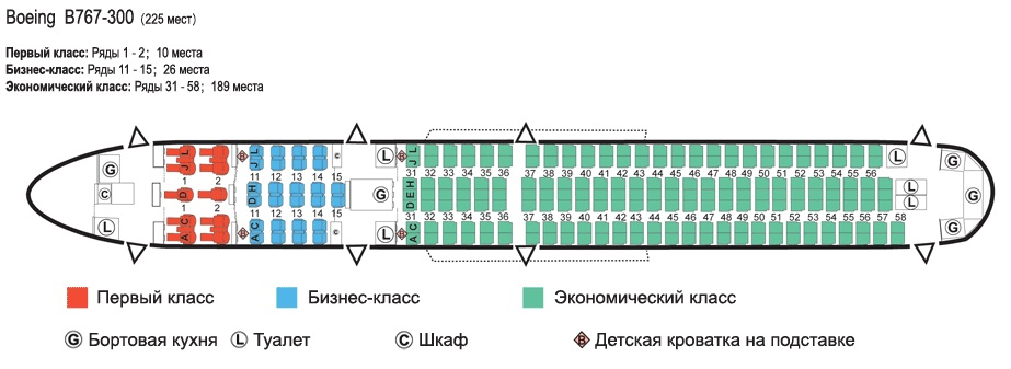 Выберите тип самолета.