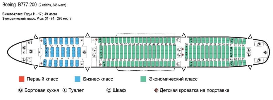 Расположение мест в самолете,
