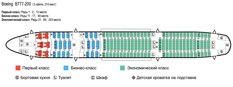 трансаэро схема салона боинг 777-200